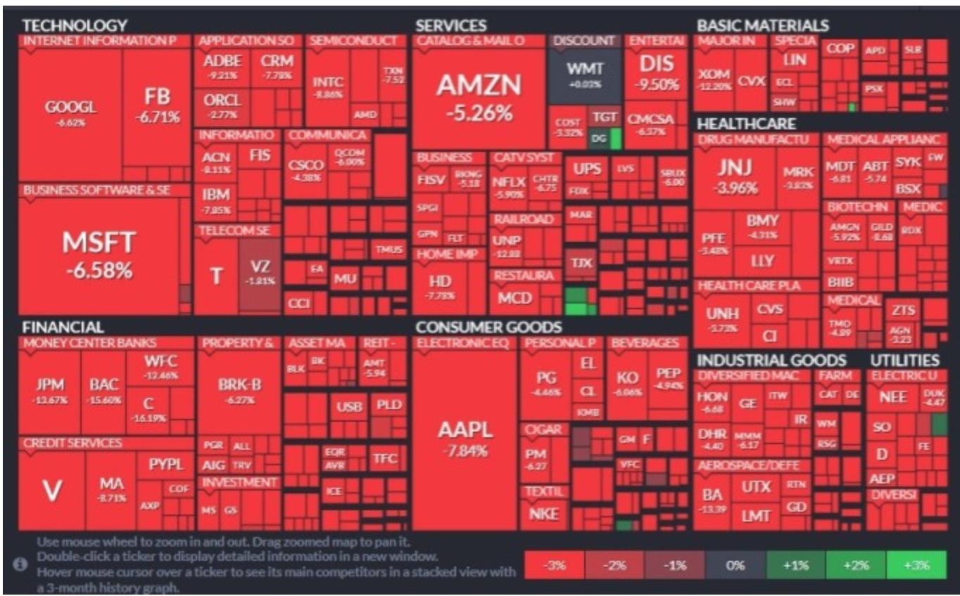 新冠疫情造成全球股災