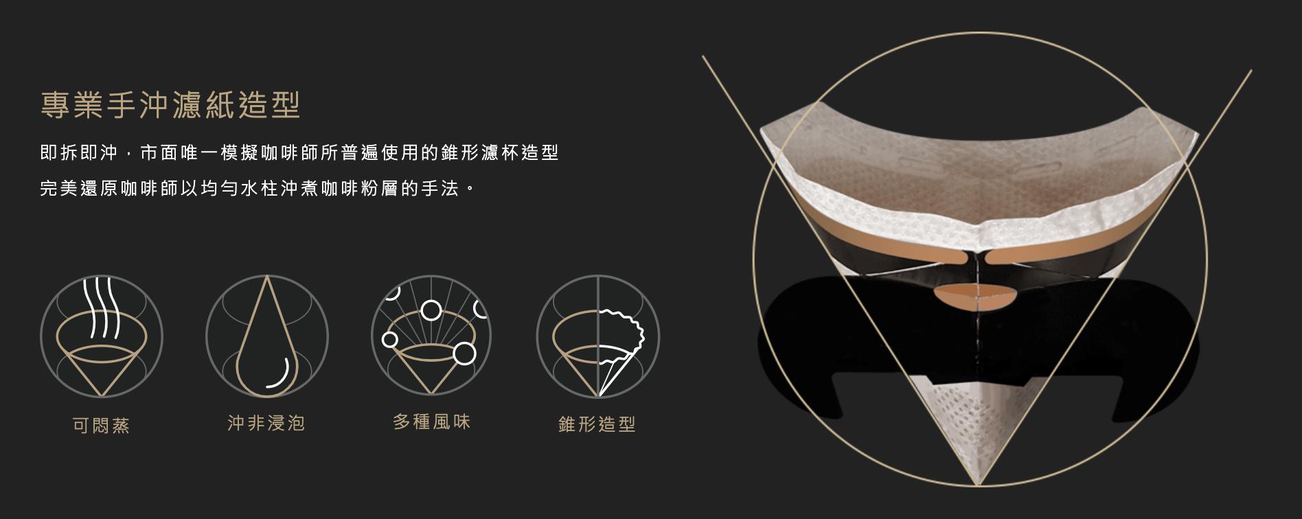 iDrip選擇日本進口濾紙可以有效降低咖啡因