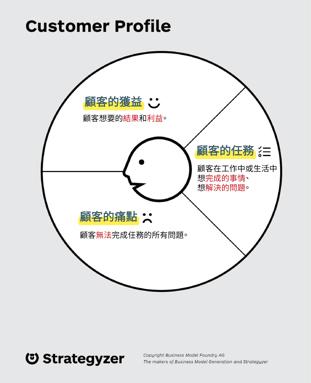 customer profile-01