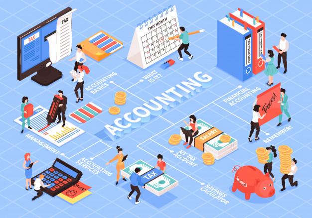 高雄道騰國際會計師事務所提供創業家一個友善平台讓找到優質會計師不在是件難事!