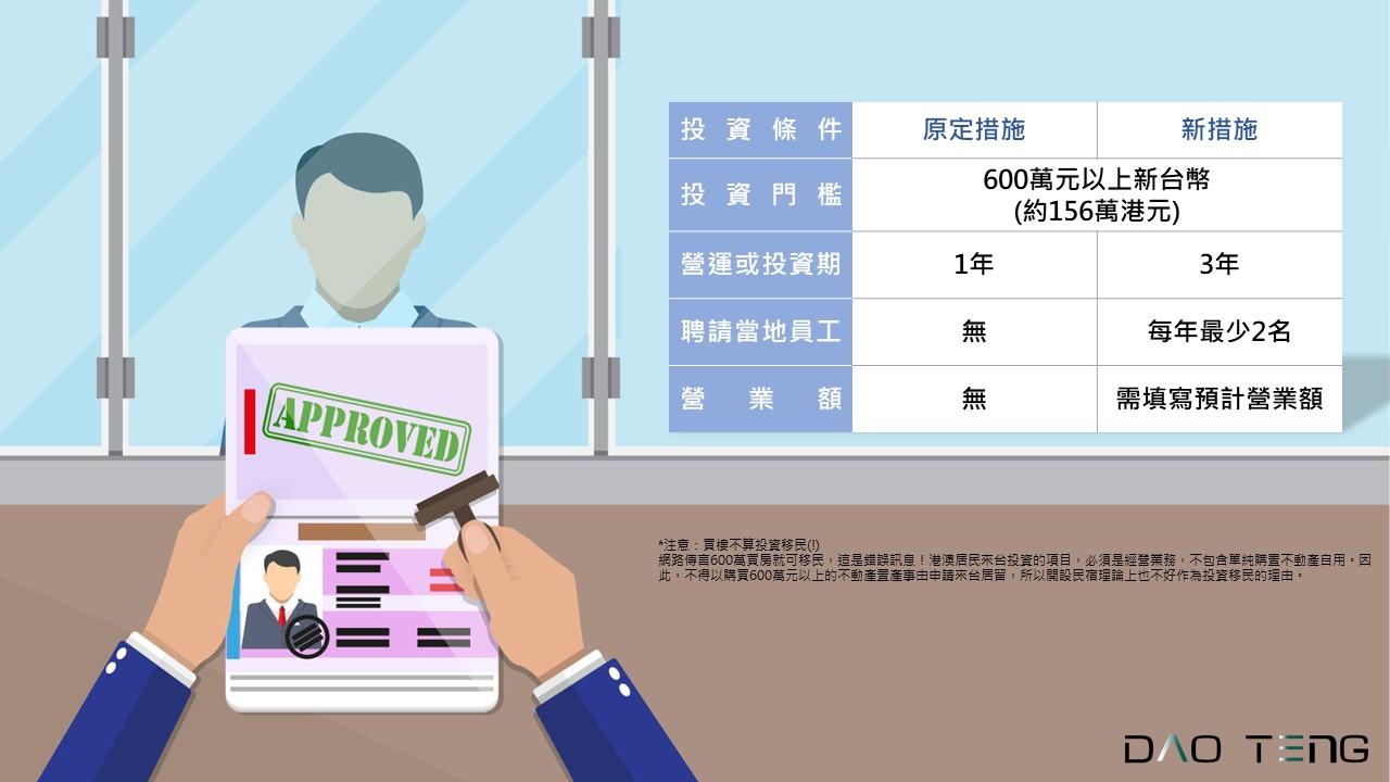台灣的投資移民及創業移民條件門檻說明